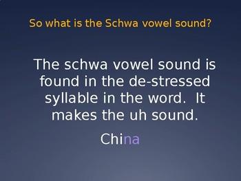 Schwa Sound Powerpoint