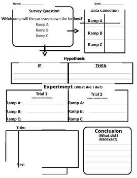 Sci SOL 3.1-3.2, Math SOL 3.17 Ramp Races Experiment