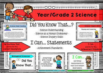 Science 2 - Did You Know & I Can Posters - Content Descriptors & Achievement