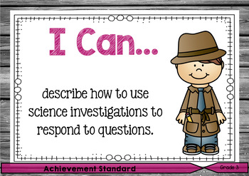 Science 3 - Did You Know & I Can Posters - Content Descriptors & Achievement