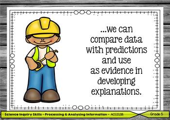 Science 5 - Did You Know & I Can Posters - Content Descriptors & Achievement