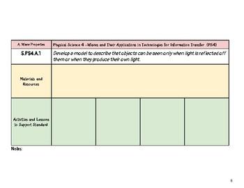 Science: 5th Grade Missouri Learning Standards Checklist of Skills