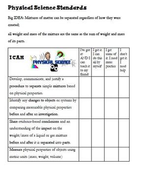Science 5th grade Learning Outcomes NTSA