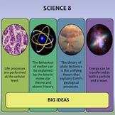 Science 8, 9, 10 - Curriculum Posters (24 x 36) - British