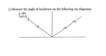 Science 8 Light, Reflection and Ray Diagram Test