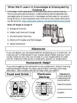 Science Visual Syllabus