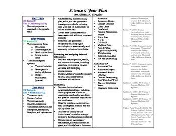 Science 9 Year Plan