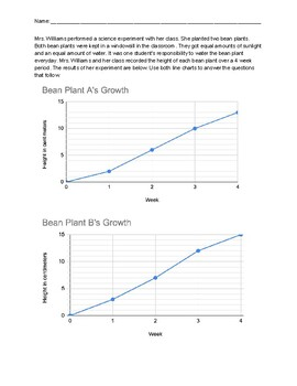 Science ACT Aspire Practice: Comparing 2 Line Graphs