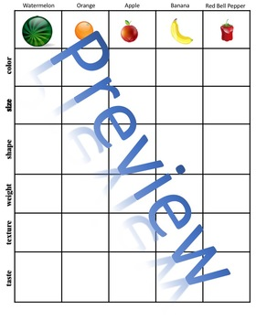 Science ACTIVITY Grade 4 Classification Classify Fruits and Vegetables PDF
