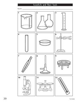 Science Action Labs Sciencing