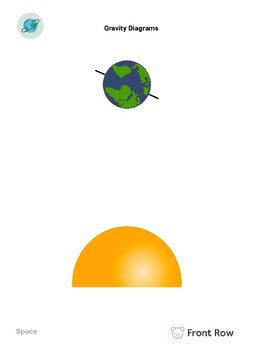 Science Activity: Gravity in Our Solar System