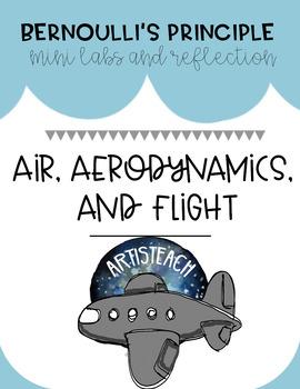 Science Air Aerodynamics & Flight - Bernoulli's Principle Experiments Labs Demo