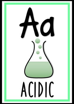 Science Alphabet Cards
