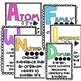 Science Alphabet Posters A to Z