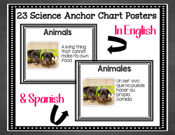 Science Anchor Chart Posters in English & Spanish: Animal Habitats
