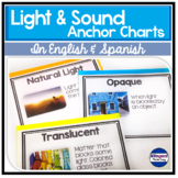 Science Anchor Chart Posters in English & Spanish: Lights & Sound