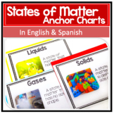 Science Anchor Chart Posters in English & Spanish: States