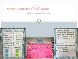 Science Anchor Charts