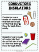 Science Anchor Charts-Electrical circuits & Magnetism