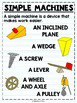 Science Anchor Charts-Simple machines