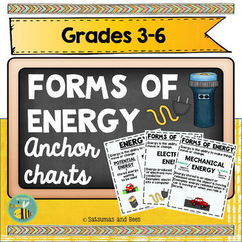 Science Anchor Charts-Forms of energy