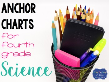 Science Anchor Charts for Fourth Grade