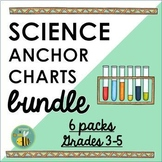 Science Anchor charts- {BUNDLE}
