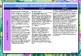 Science Australian Curriculum 456 Multiage Overview