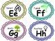 Science Based Word Wall Headers