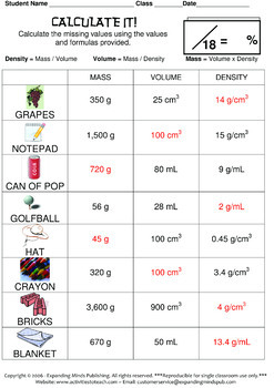 Science Basics Determining Density Using the Formula Worksheet Packet