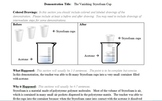 Science Behind the Demo Write-up Form for Chemistry