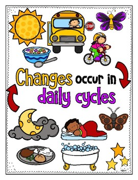 Science Big Ideas GRADE 1 - DAILY and SEASONAL CHANGES