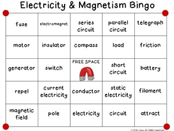 Science Bingo: Electricity and Magnetism