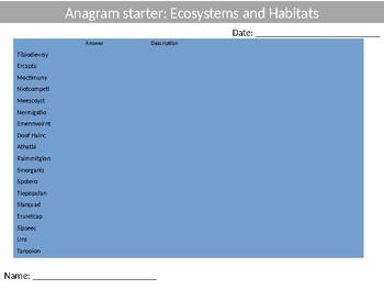 Science Biology Ecosystems & Habitats Wordsearch Crossword Anagrams Keywords