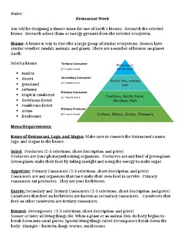 Science Biome Project Create Restaurant Menu Food Chain Energy Pyramid
