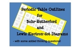 Periodic Tables for Bohr Rutherford or Lewis Electron dot