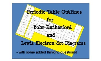 Science Blank Periodic Table for Bohr Rutherford or Lewis