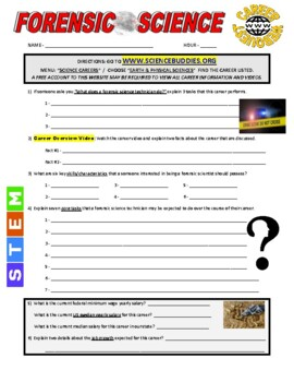 Science Career Webquest - Forensic Science Technician