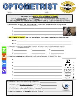 Science Career Webquest - Optometrist