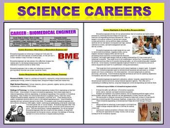 Science Careers : Biomedical Engineer Article and Worksheet (Anatomy / STEM)