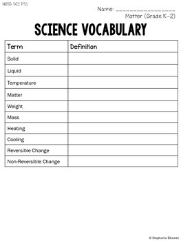 Science Center NGSS Vocabulary