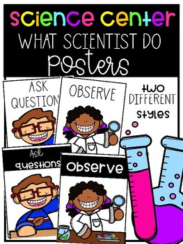 Science Center Posters- What Scientists Do