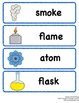 Science Centers and Certificates (Common Core Practice)