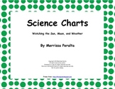 Science Charts