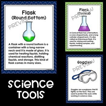 Science Classroom Decor Mega Bundle in Navy and Lime
