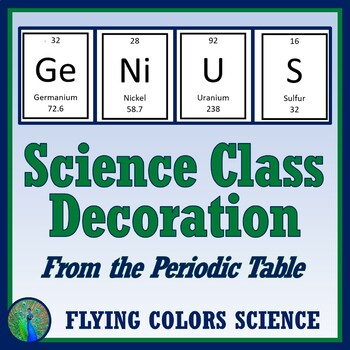 """""""GENIUS"""" Science Classroom Bulletin Board Decor (Middle or High)"""