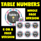 Science Classroom Decorations (Lab Roles and Table Numbers)