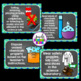 Science Classroom Decorations ★ Science Lab Safety Rules ★