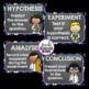 Science Classroom Decorations (Scientific Method Posters)