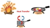 Science Clip Art--Heat Transfer (Conduction, Convection &